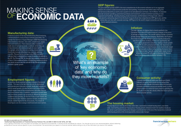 Making Sense of Economic Data