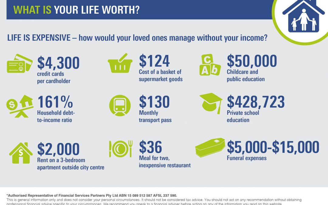 Are you insuring your biggest asset?