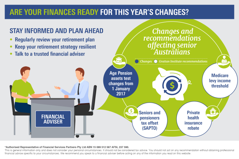 Get your finances ready for this year's changes!