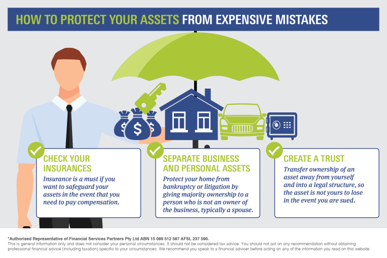 Protect your Assets from Expensive Mistakes