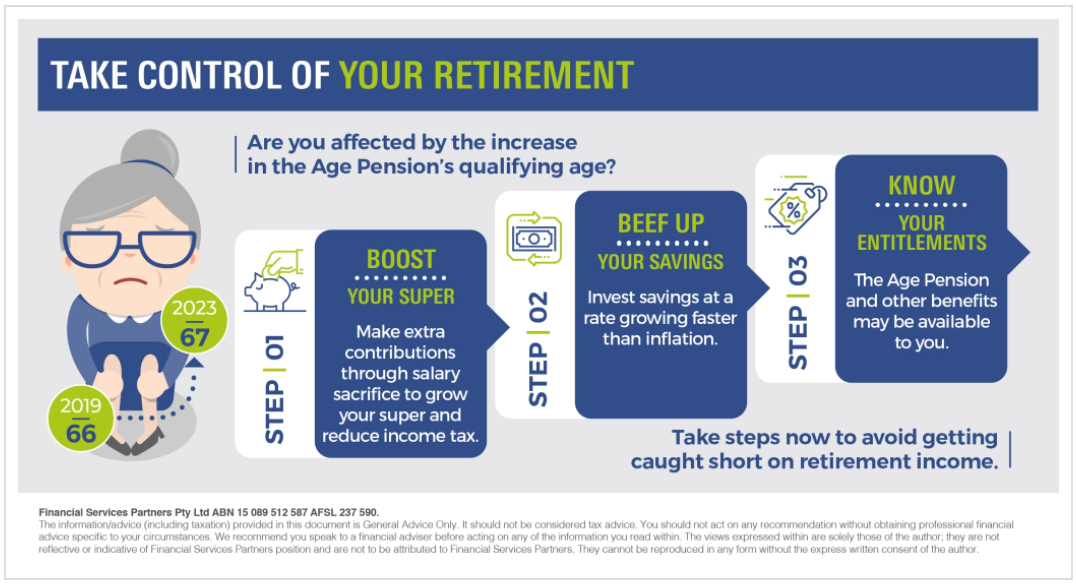 How to take control of your retirement
